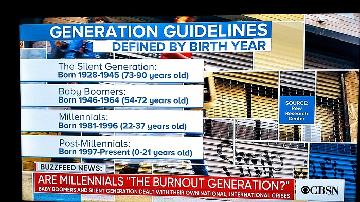 Screenshot showing dates for The Silent Generation, Baby Boomers, Millennials, and Post-Millennials